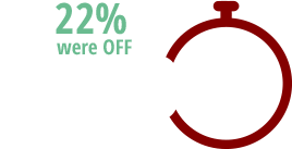 22% were OFF more than 120 hours per month