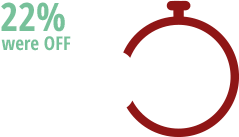 22% were OFF 60-90 hours per month